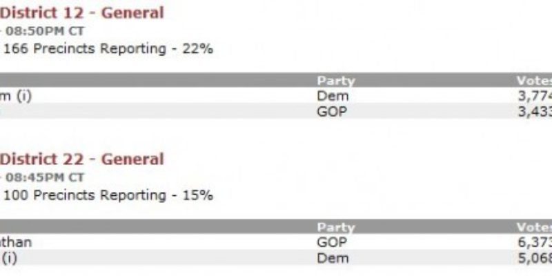 (UPDATED) Oh, By The Way – Tonight The Democrats In Wisconsin Get To Sweat