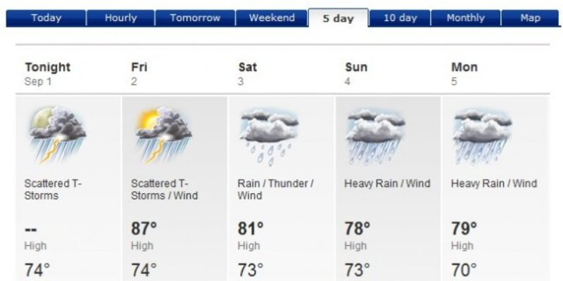 Whole Lotta Rain Comin' This Weekend