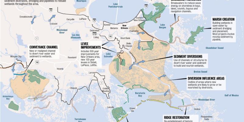 The New Master Plan to Save Louisiana's Dissolving Coast