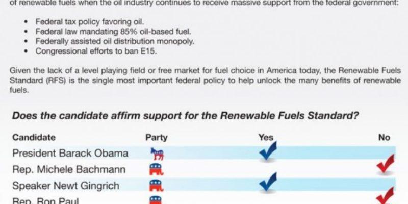 Iowa Rewards Ethanol Pimps At Caucuses, 'Renewable Fuels' Lobby Triumphant