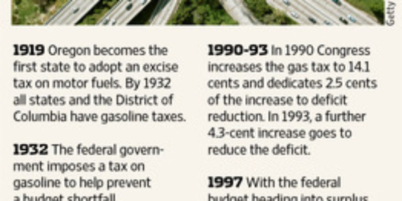 KAUFMAN: Infrastructure Spending And The Gas Tax