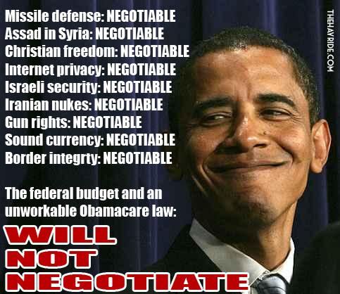 negotiable