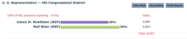 riser mcallister early voting results