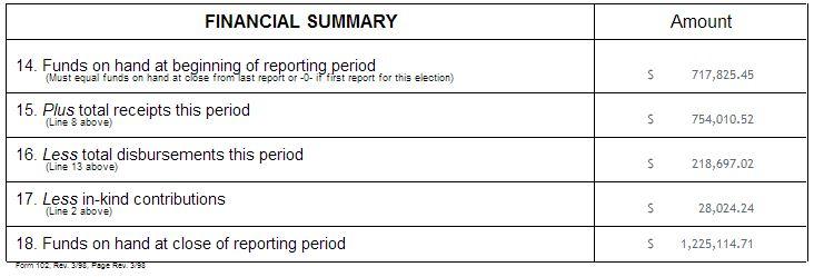 dardenne 2-7-14 report summary