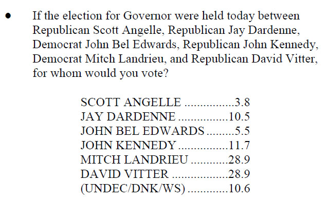 smor 2015 gov poll 5-13-14