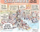 The Political Cartoon That Perfectly Describes How Democrats Have Ruined Baltimore