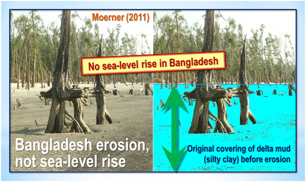 sea level bangladesh