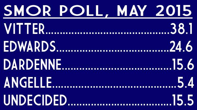 smor poll may 2015