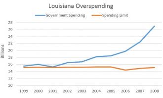 GLEASON: It's The Spending, Stupid