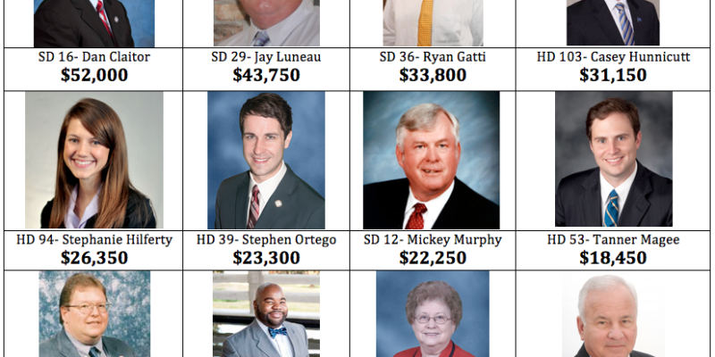 The Dirty Dozen: Top 12 Trial Lawyer-Backed Legislative Candidates