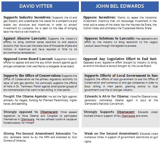 vitter vs edwards