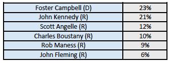 surveyusa senate poll