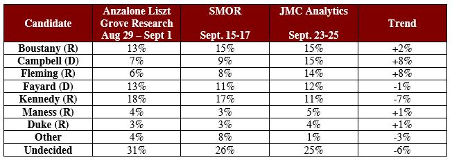 senate-poll-trend-9-28-16