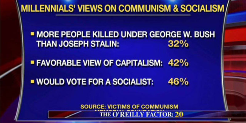 APPEL: Socialism Kills, For Those Of You Too Young To Know