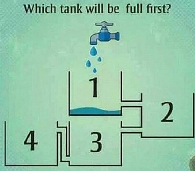 which-tank-fills-first