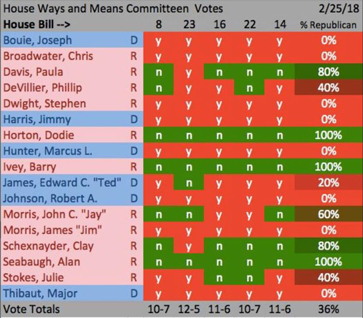 Which Republicans On The House Ways And Means Committee