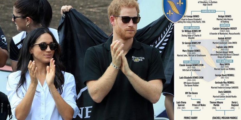 Royal Inbreeding Continues: Prince Harry marries cousin in church where her descendent is buried