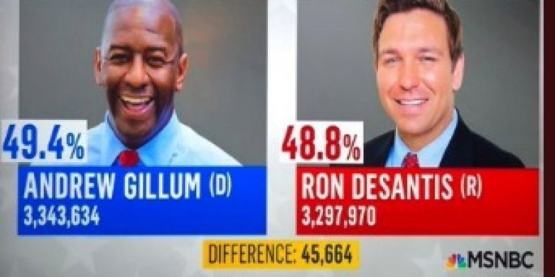 FAKE NEWS ALERT: MSNBC Posts False Results of Florida Governors race