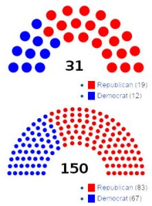 Breakdown by party of 86th Legislature on day 1.