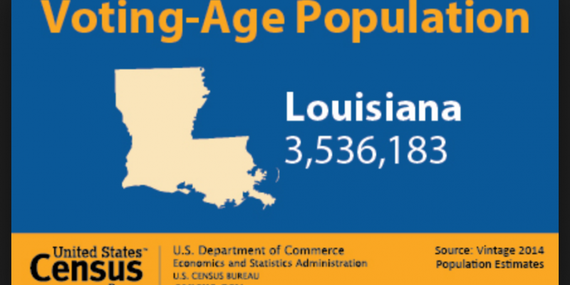 Census: Louisiana led U.S. in population loss, six of nine major metros lost population