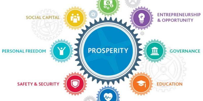 Louisiana ranks second to last in prosperity study