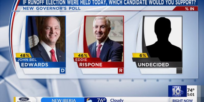 What Do We Think Of The Nexstar Governor's Race Poll?