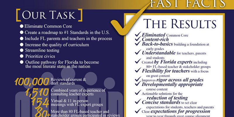 Parents rejoice! Common Core nearly eliminated in Florida