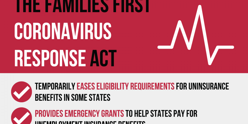 """Families First Coronavirus Response Act"" Signed Into Law"