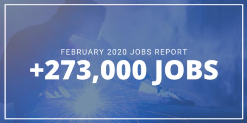 February job growth surpasses expectations, defies coronavirus fears
