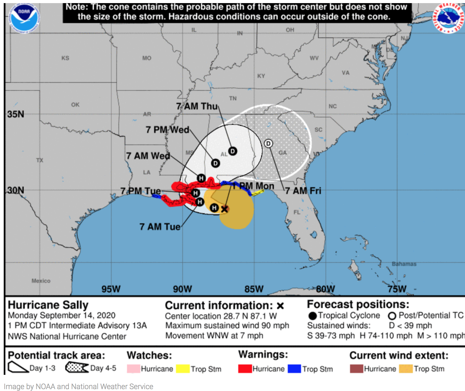 Hurricane Sally expected to make landfall Tuesday ...Hurricane Sally 2020