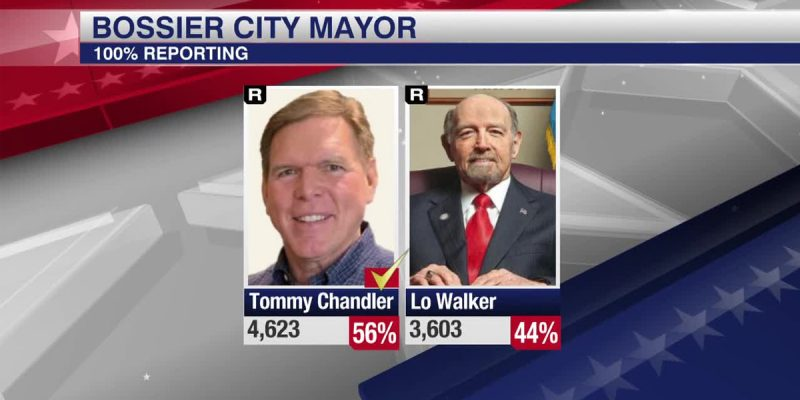SADOW: The Voters Demanded Change In Bossier City; Will Politicians Deliver?